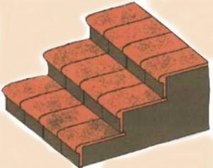 Противоскользящие ступени, плитка для лестниц...