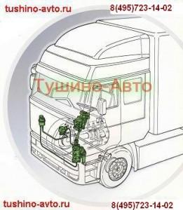 Ремонт ГУР, Tushino-Avto